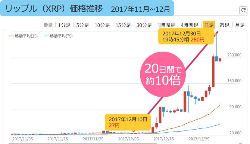 xrp_chart1231_02