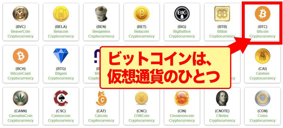 仮想通貨種類bitcoin