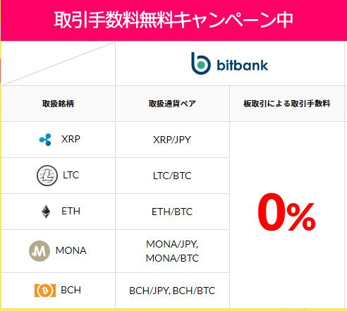 bitbank取引ゼロ円キャンペーン