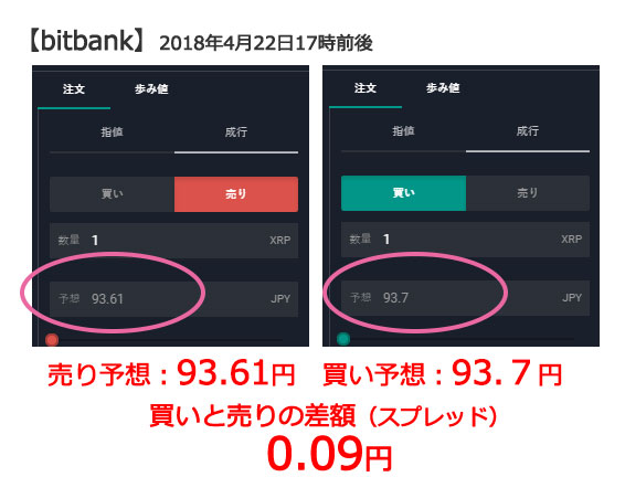 bitbank20180422_price