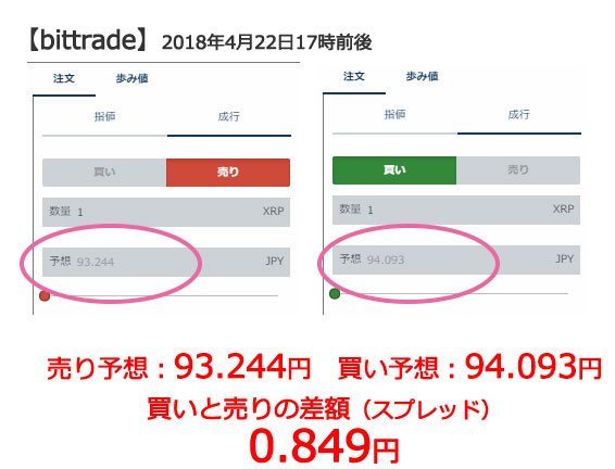 bittrade20180422